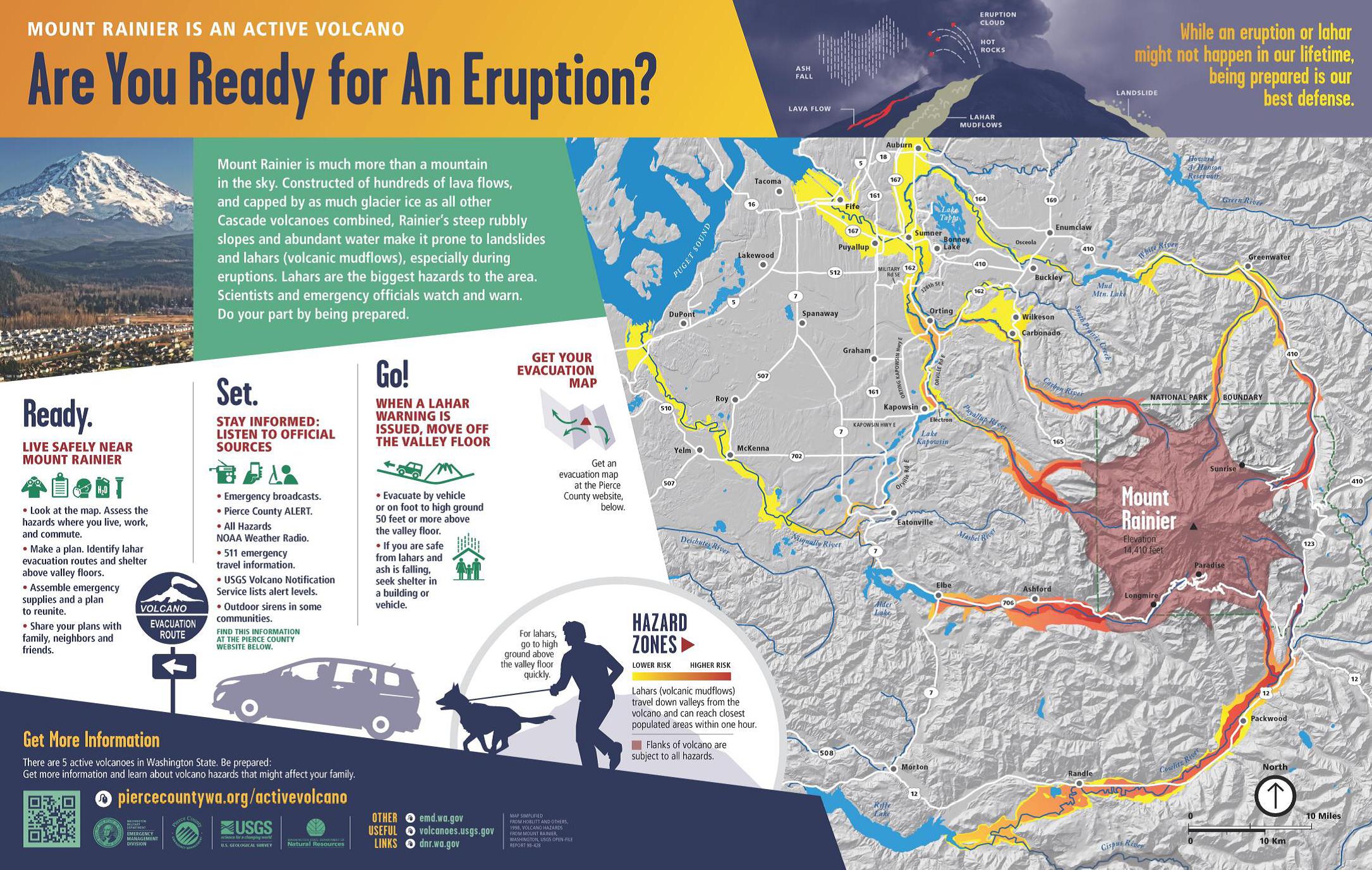 Mount Rainier: Landmark is nation's most potentially