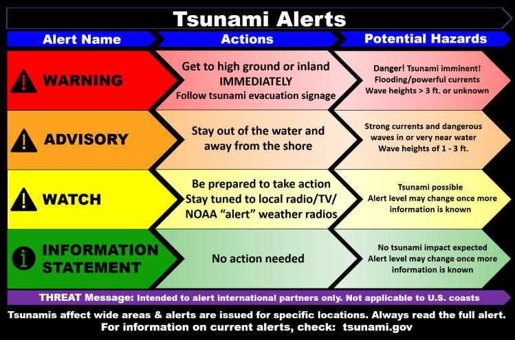 180321_tsunami-alert-infographic